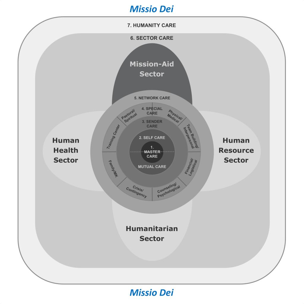 Missio Dei MC model--18 Sept 2016